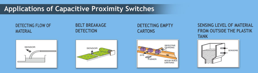 Capacitive Proximity Switches